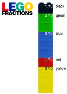 lego fraction