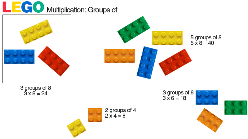 A fun way to teach visual learners is with LEGOs : The Art ...