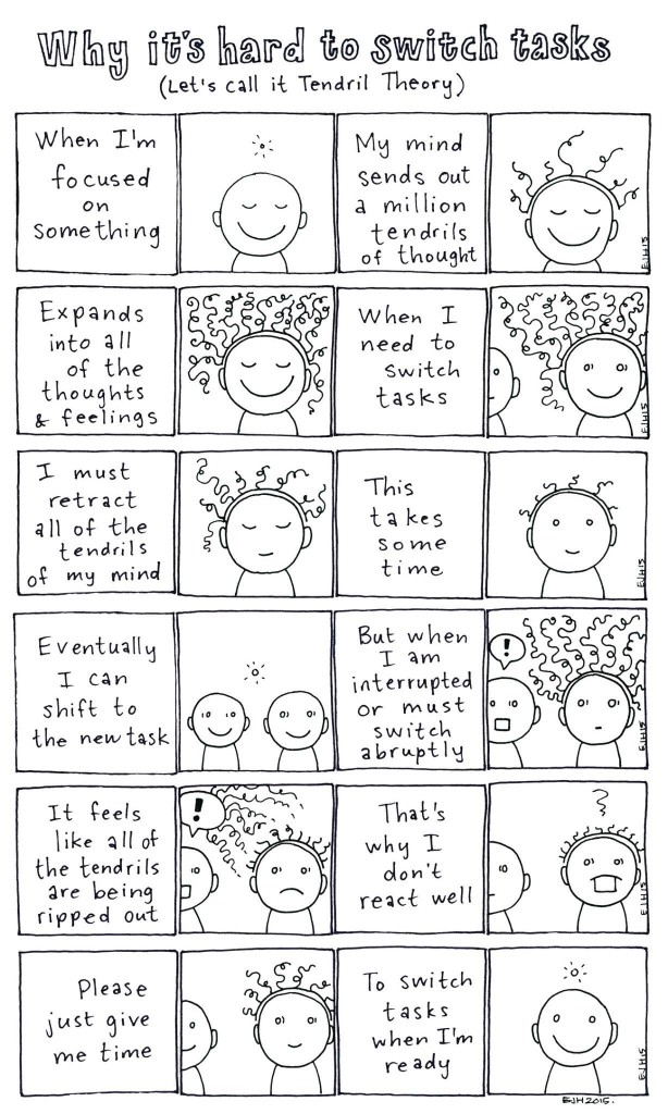 Image is a comic titled Why it's hard to switch tasks (Let's call it Tendril Theory); Simple line drawings illustrate the following text: When I'm focused on something / My mind sends out a million tendrils of thought / Expands into all of the thoughts ; feelings / When I need to switch tasks / I must retract all of the tendrils of my mind / This takes some time / Eventually I can shift to the new task / But when I am interrupted or must switch abruptly / It feels like all of the tendrils are being ripped out / That's why I don't react well / Please just give me time / To switch tasks when I'm ready.